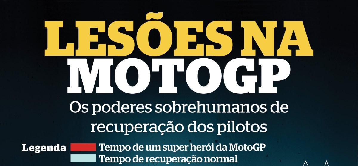 Tipos de Lesões na MotoGP