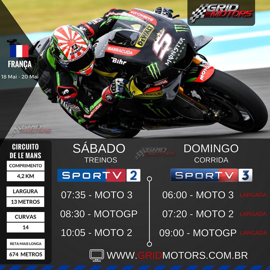 Horarios MotoGP 2018 - França