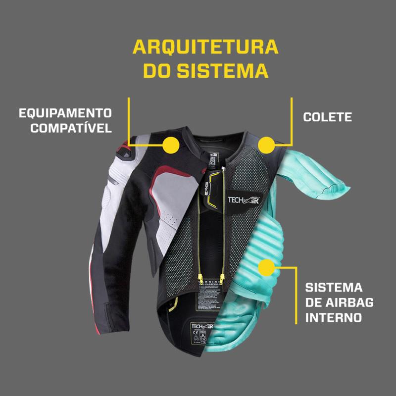 Arquitetura do Sistema Alpinestars Tech-Air