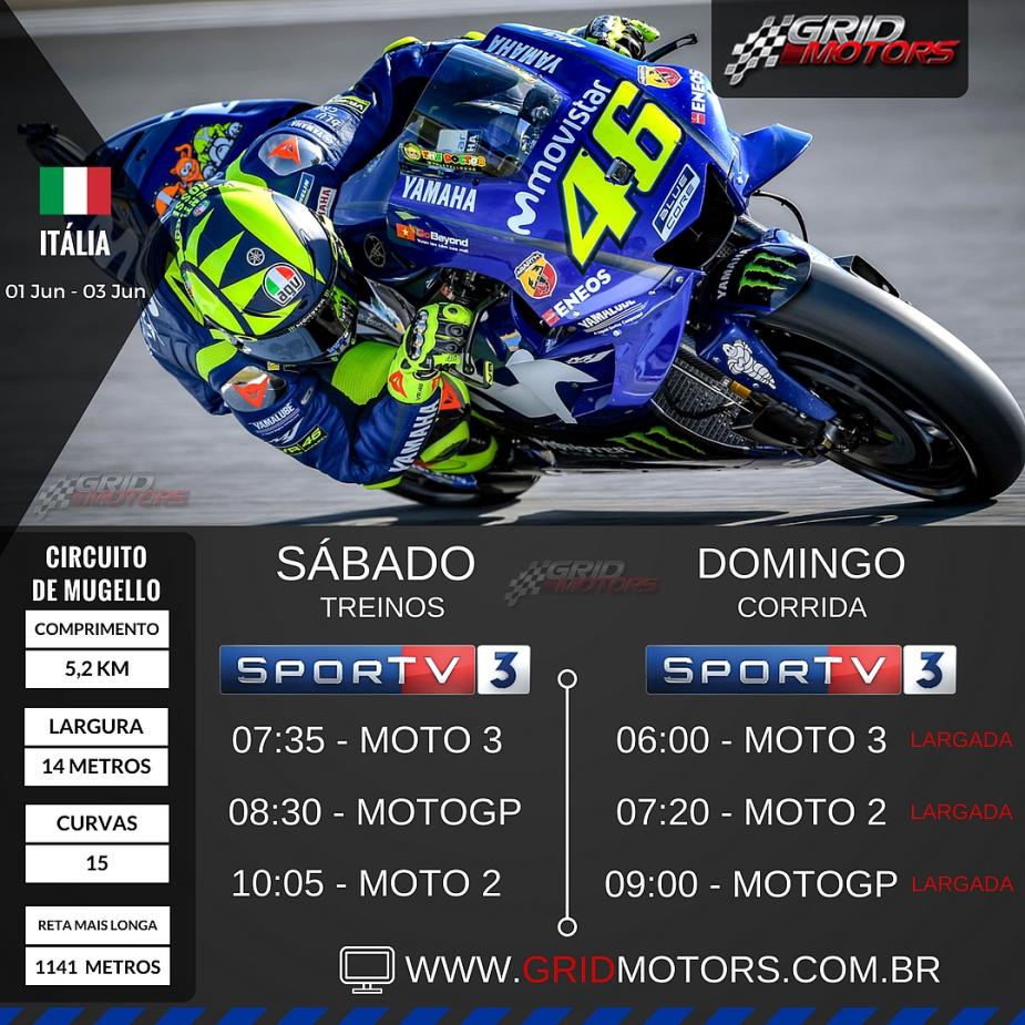 Horarios MotoGP 2018 Italia
